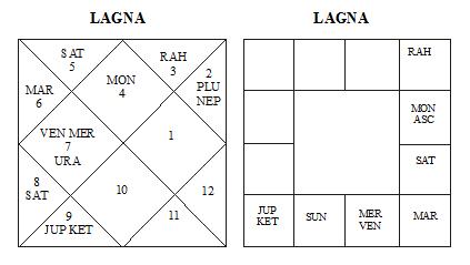 gand-mool-nakshatra1